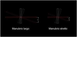 immagine-grafico-rotazione